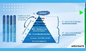 Plano Diretor de Automação -BTN