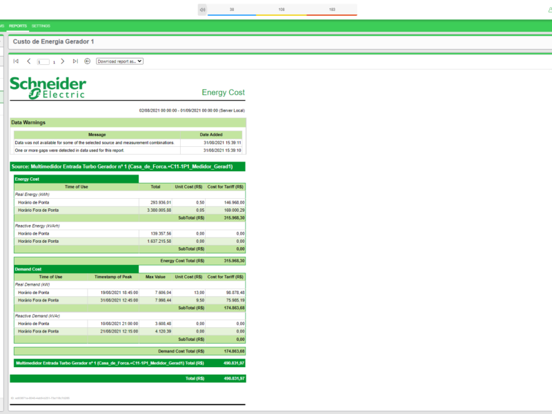 Relatório Custo de Energia_Gerenciamento de Energia
